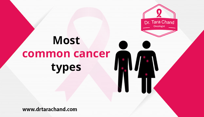 Most common cancer types